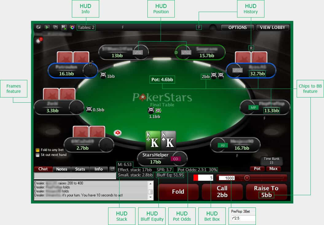 Find the best poker software