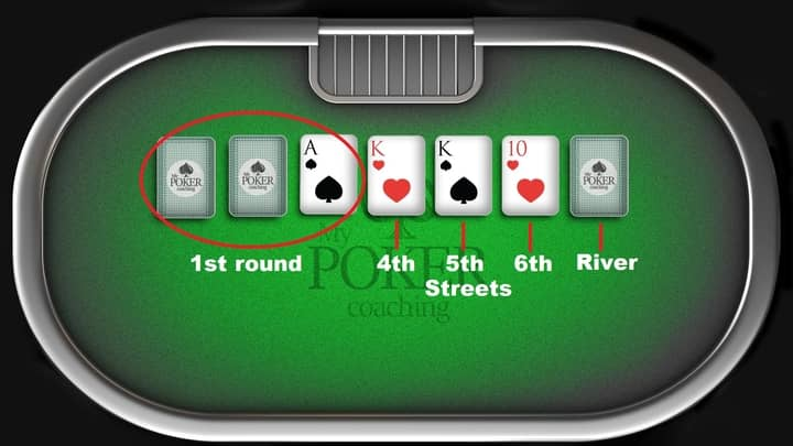 7 card stud poker rules