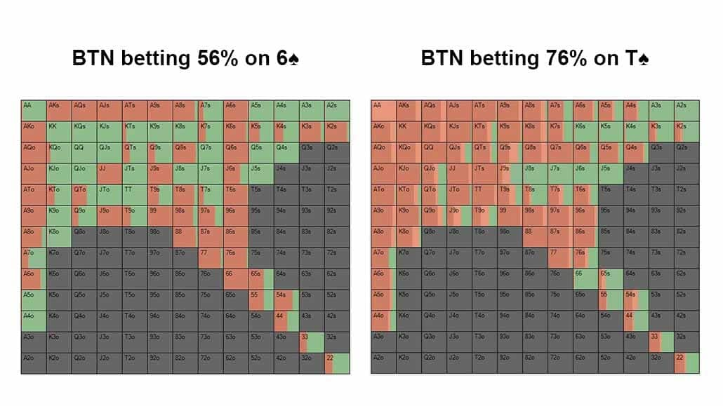 poker hands chart for betting turn