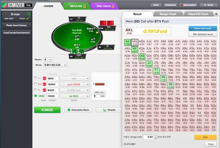 icm poker strategy limitations