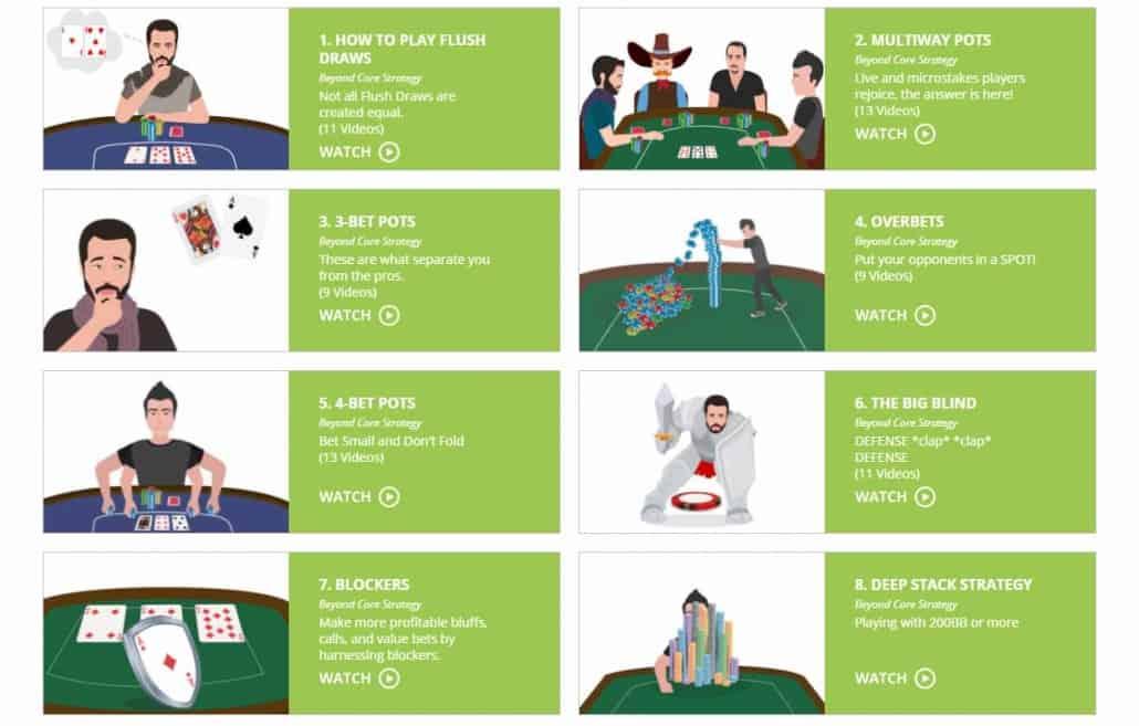 Upswing poker lab beyond core strategy advanced