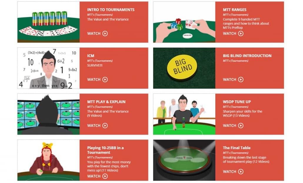 Upswing poker lab multi table tournaments MTTs strategy