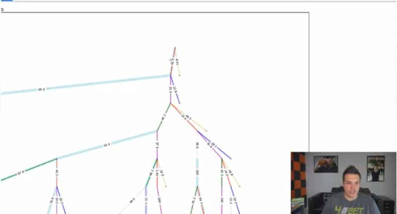 Postflop-Elements-Game-Tree