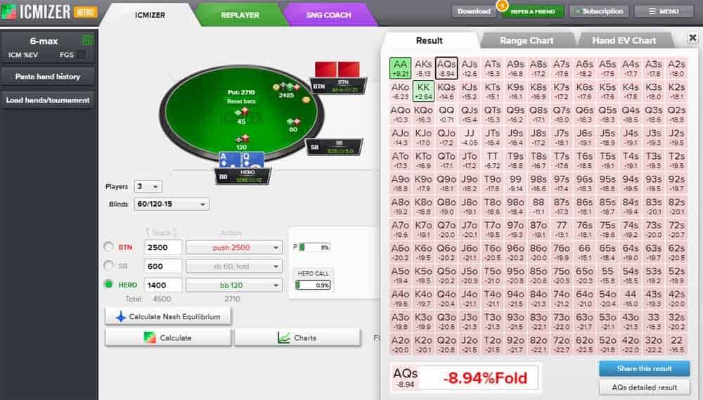 ICIMIZER icm poker software review calling a shove