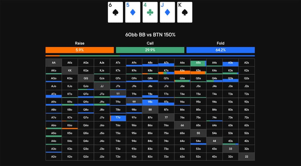 fedor holz poker strategy river play