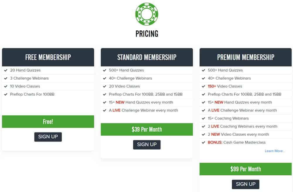 Jonathan Little Poker coaching price and plans