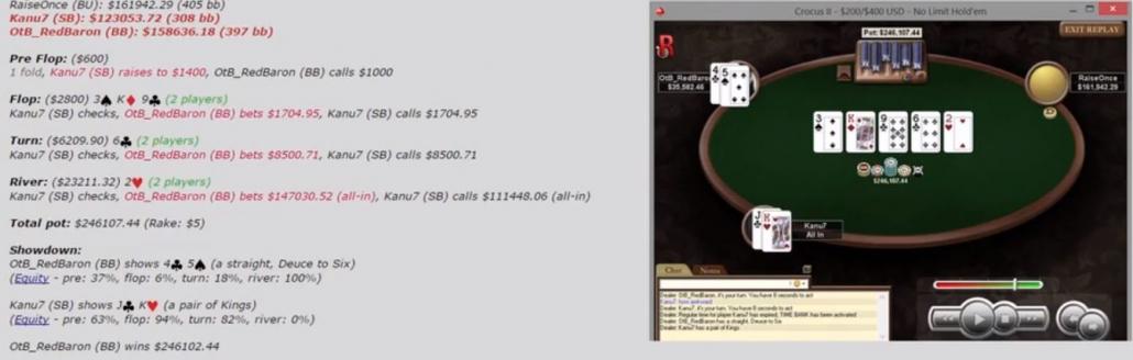 Alex Millar kanu7 poker hand otb-redbaron