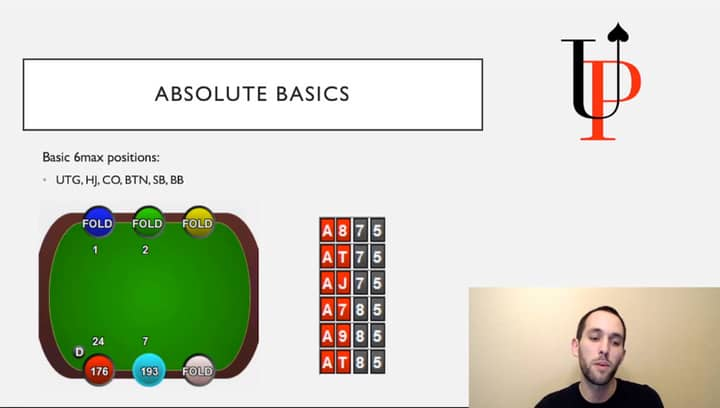 Advanced PLO Mastery Review starting hands
