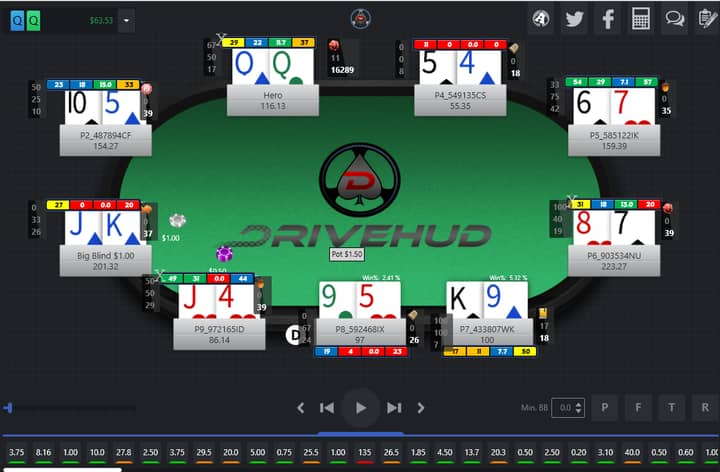 drive hud review poker hand replayer