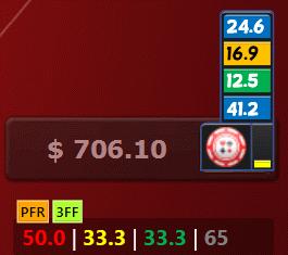 drive poker hud database