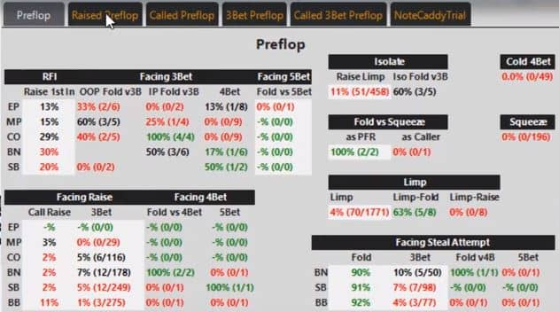 holdem manager 3 review situational popups