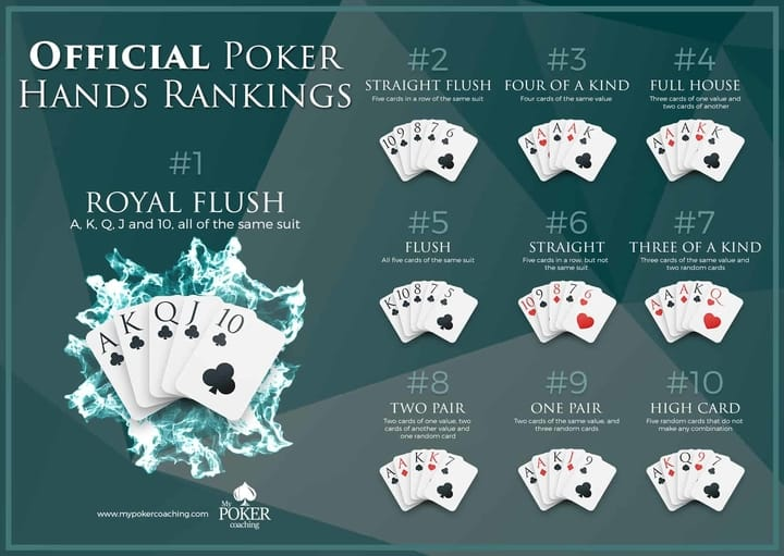 pai gow poker hand rankings