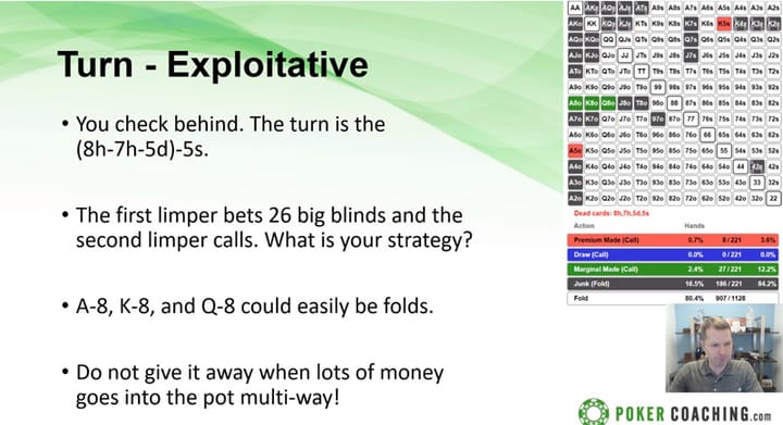 Cash Game Challenge pokercoaching.com examples