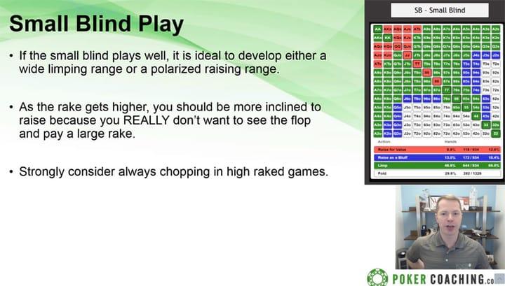 PokerCoaching.com 14-Day Cash Game Challenge