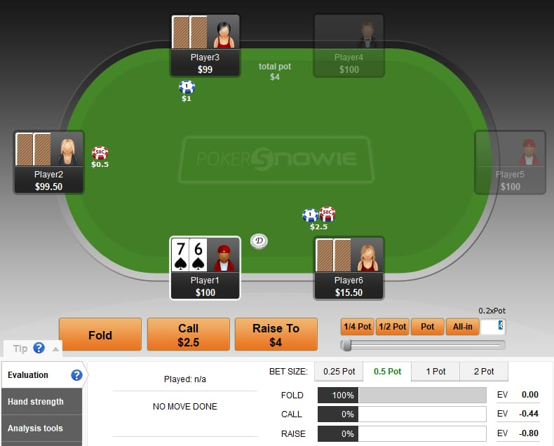Pot Committed mistakes pokersnowie