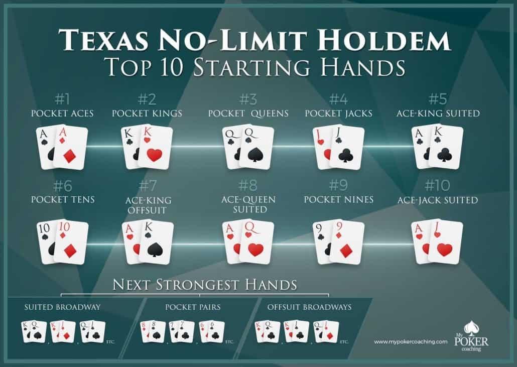 best Texas Holdem hands