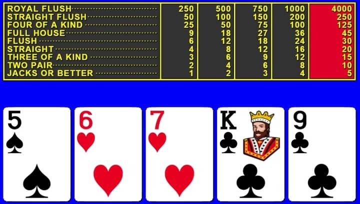 buffet rideau carleton raceway casino Casino