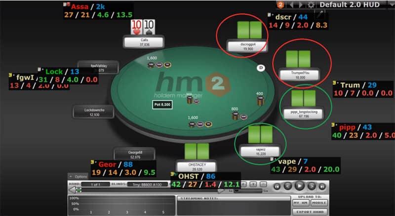 poker HUD in tournament preparation challenge