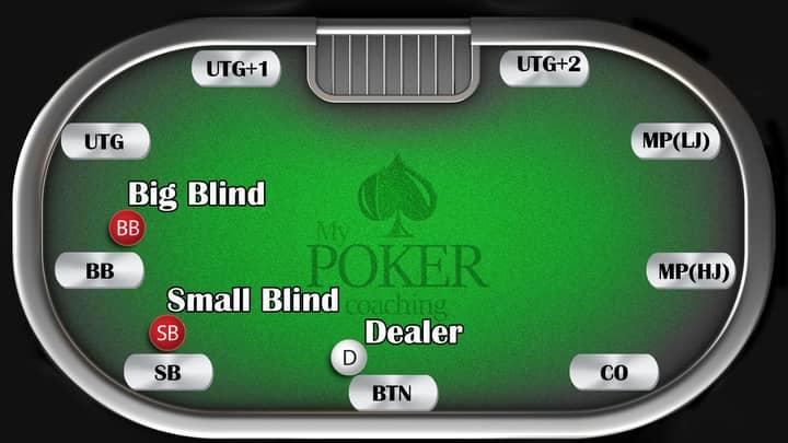 texas holdem poker pregame