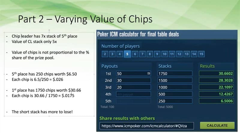 tournament challenge review your chip value