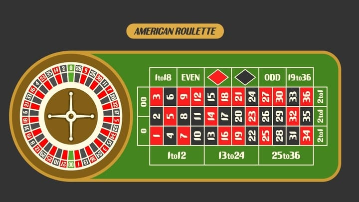 american roulette differences