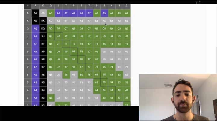Upswing-PLO-Matrix