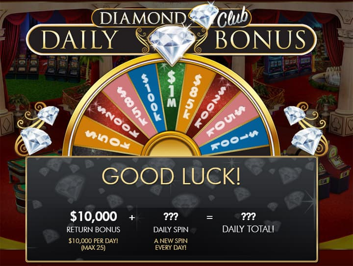 Online Casino Games For Real Money South Africa | Slot Machine